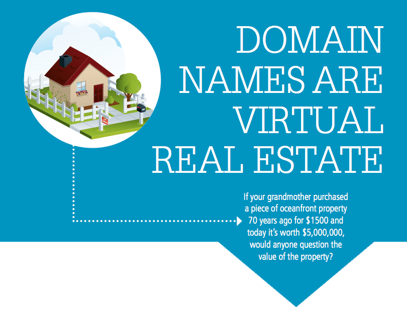 how to buy an internet domain